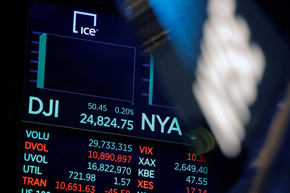 A screen displays the Dow Jones Industrial Average after the opening bell at the New York Stock Exchange (NYSE) in Manhattan, New York