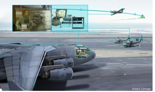 DARPA Flies Plane with Robot Co-Pilot
