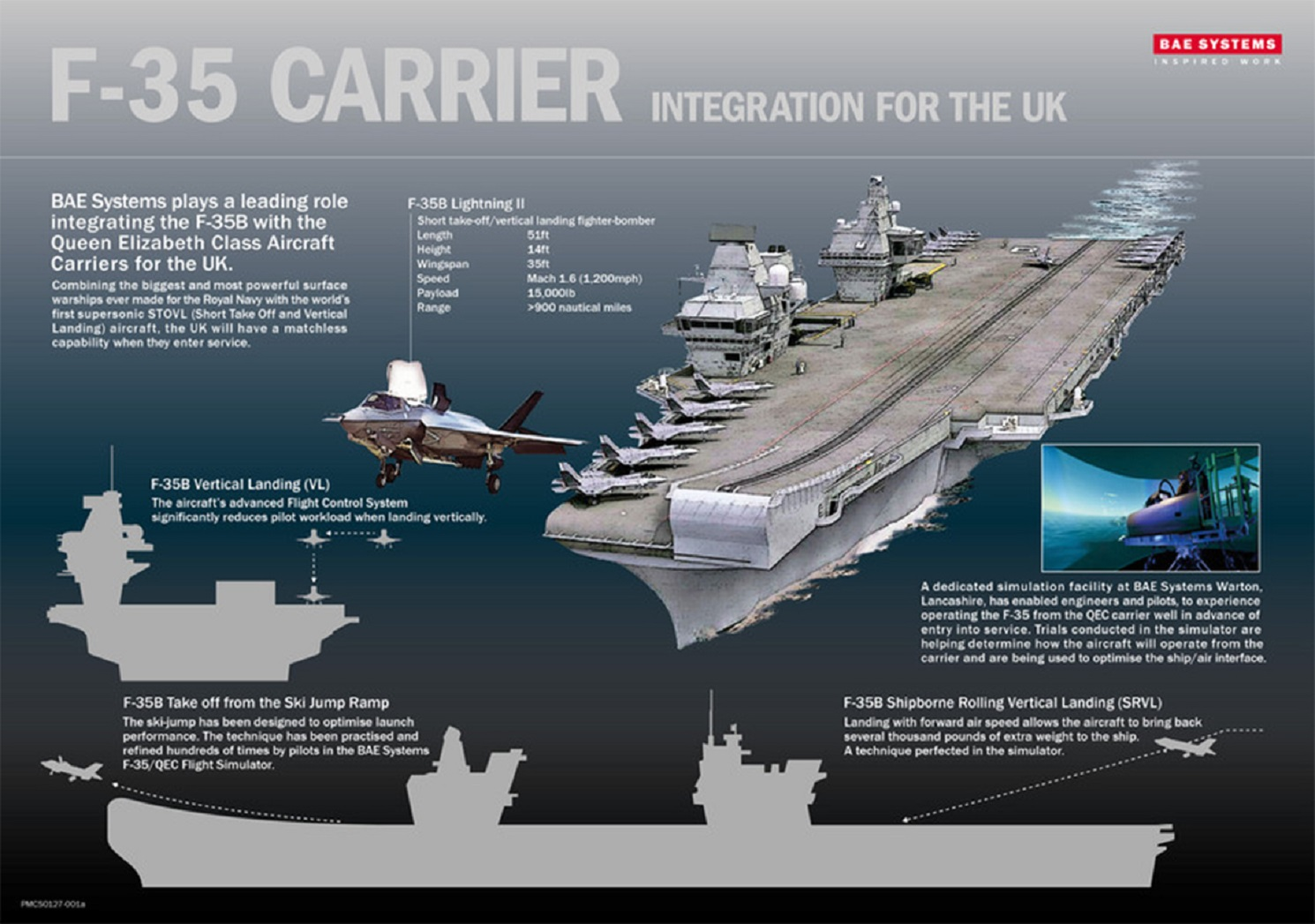 "Royal Navy Will Always Have One Aircraft Carrier at ""High Readiness"" (And F-35s)"