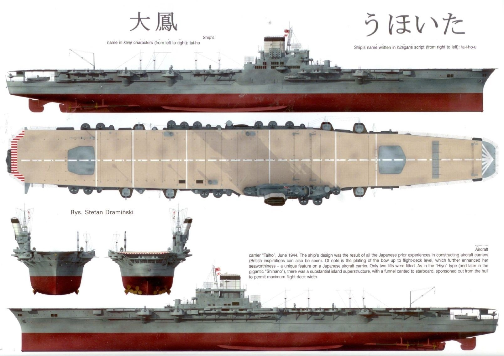 1 Relatively Simple Design Flaw (And 6 Torpedoes) Destroyed an Aircraft Carrier