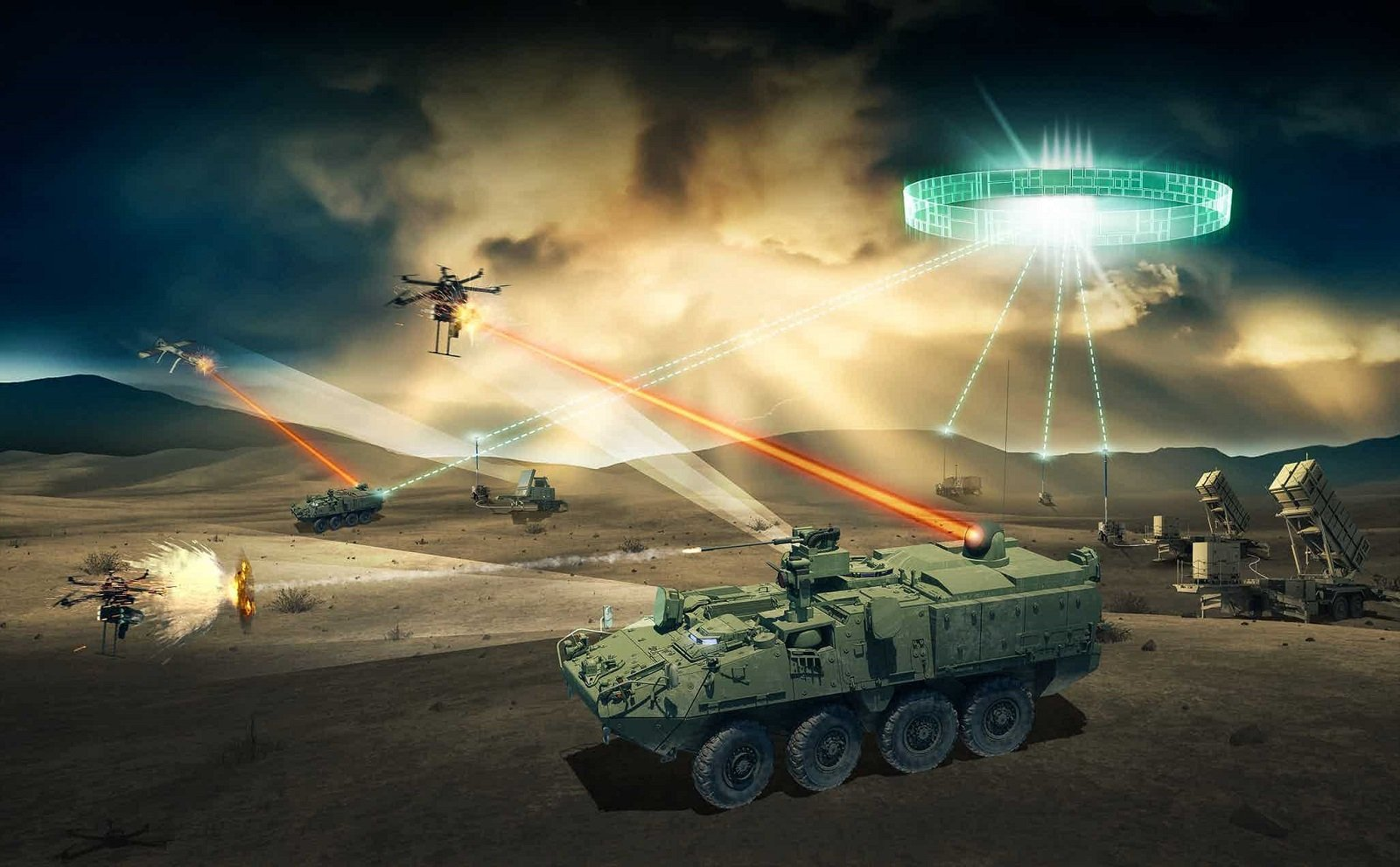 The Future of Laser Weapons!