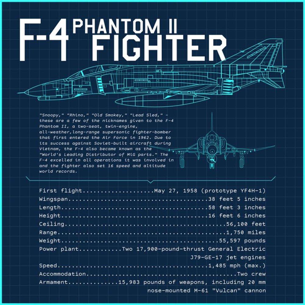 F-35 Deja Vu: The U S  Air Force Promised the F-4 Phantom