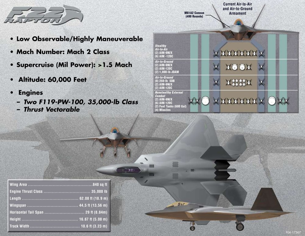 The Real 'Top Gun': How the F-22 Raptor Can Out Dogfight Anyone