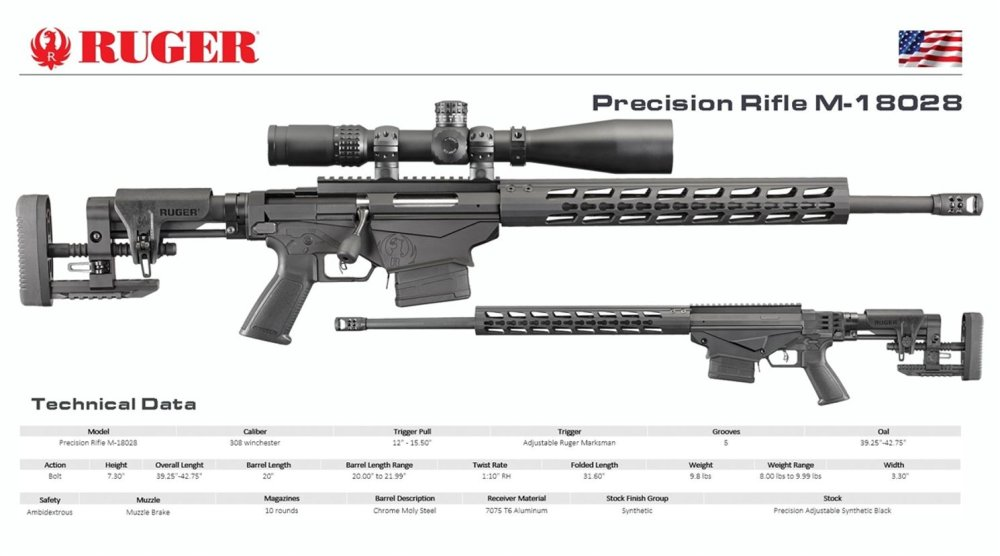 The Champ Is Here: Why Ruger's Precision Rifle Is a Killer