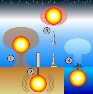 By Created by User:Fastfission in Inkscape. Mushroom clouds are derived from Image:Mushroom cloud.svg, rocket outline from Image:V-2 rocket diagram (no labels).svg. - Created by User:Fastfission in Inkscape. Mushroom clouds are derived from Image:Mushroom