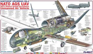 By http://www.dmitryshulgin.com/Approved for Public Release, Distribution InlimitedUpper Right corner, - http://www.dmitryshulgin.com/wp-content/uploads/2015/06/Global-Hawk-1.jpg, CC0, https://commons.wikimedia.org/w/index.php?curid=61274129