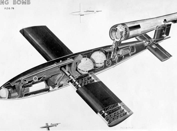 By U.S. Air Force photo - https://www.nationalmuseum.af.mil/Visit/Museum-Exhibits/Fact-Sheets/Display/Article/196684/flying-bomb-and-rocket-development/, Public Domain, https://commons.wikimedia.org/w/index.php?curid=7977183
