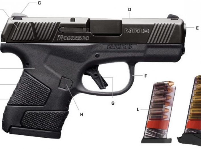 https://www.mossberg.com/wp-content/uploads/2019/01/mc1-anatomy.jpg