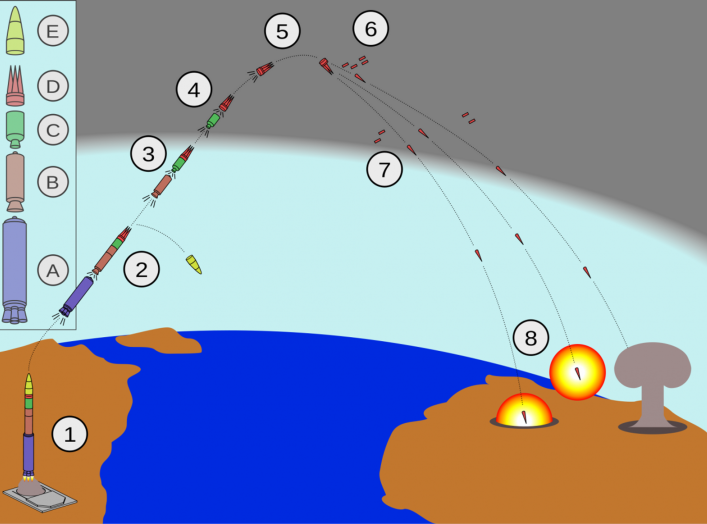 The intercept, taking place over the Pacific Ocean, used X-band radar to track the target for using a fire control solution to destroy the ICBM.