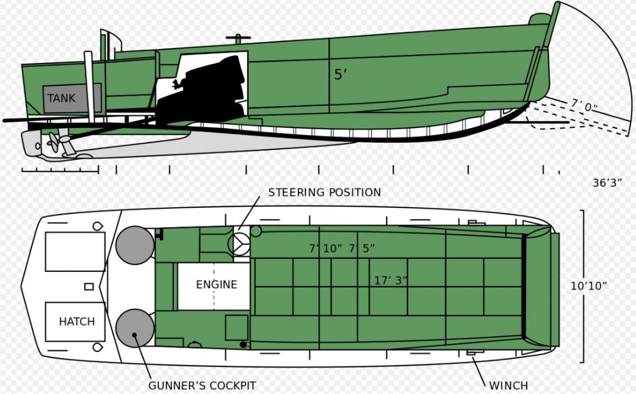 The U.S. Navy Wants to Bring Back the Legendary World War II Higgins Boats