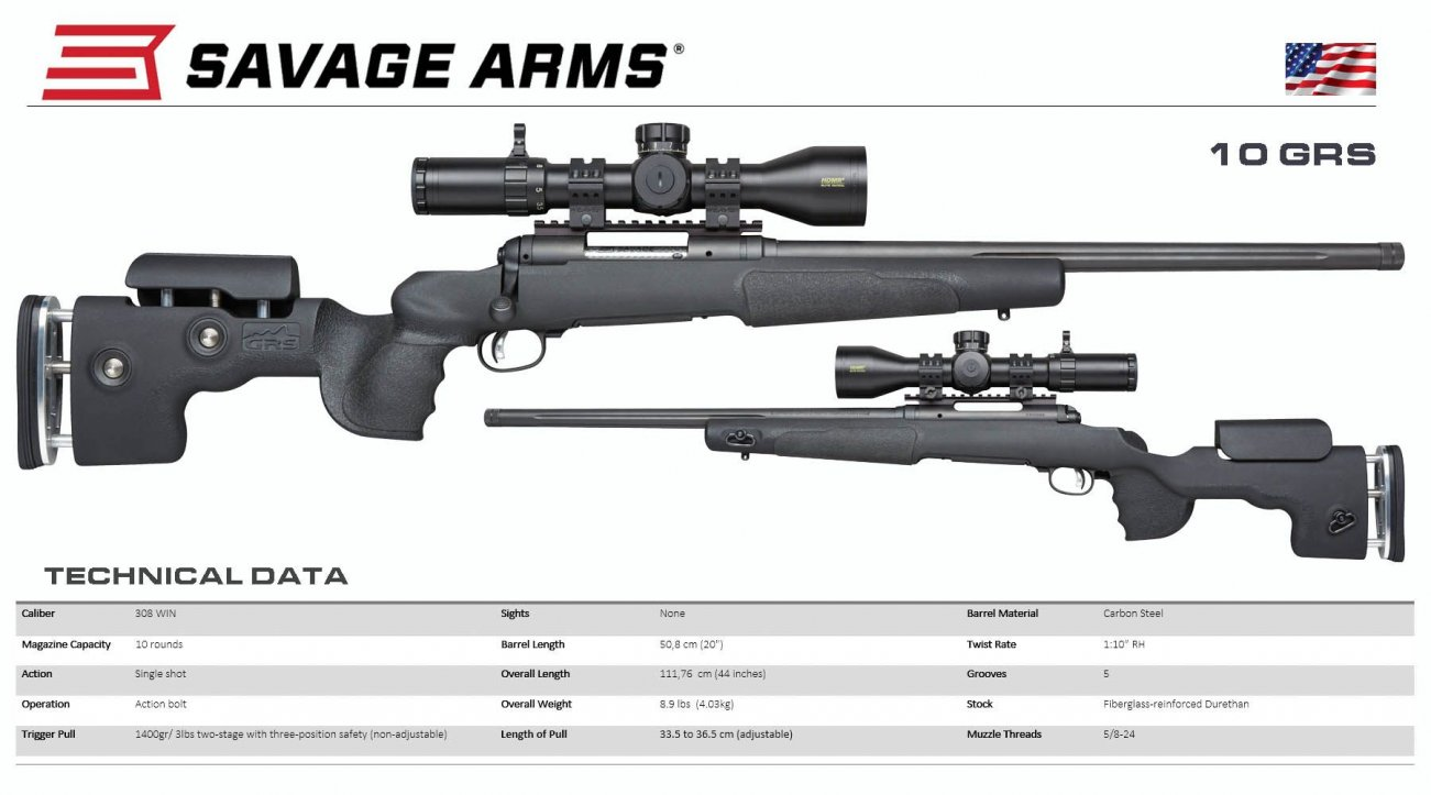 Savage Arms – This Gun Maker Made Some Serious History